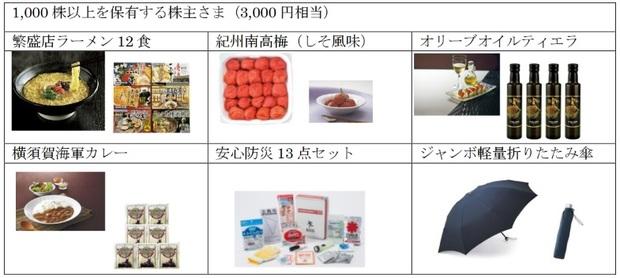 カタログギフト3000円相当