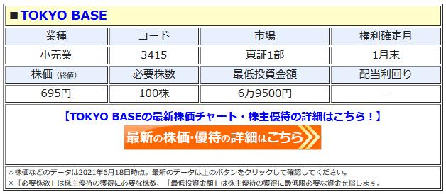 TOKYO BASEの最新株価はこちら!