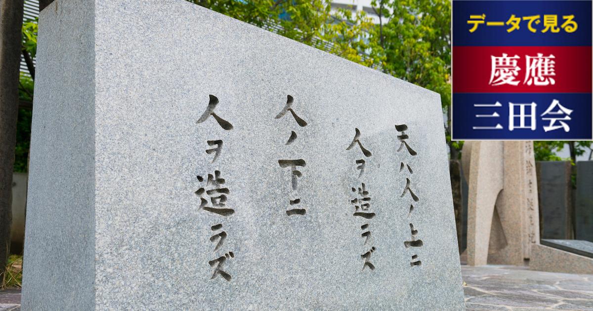 慶應三田会、285億円集めた驚異の集金力