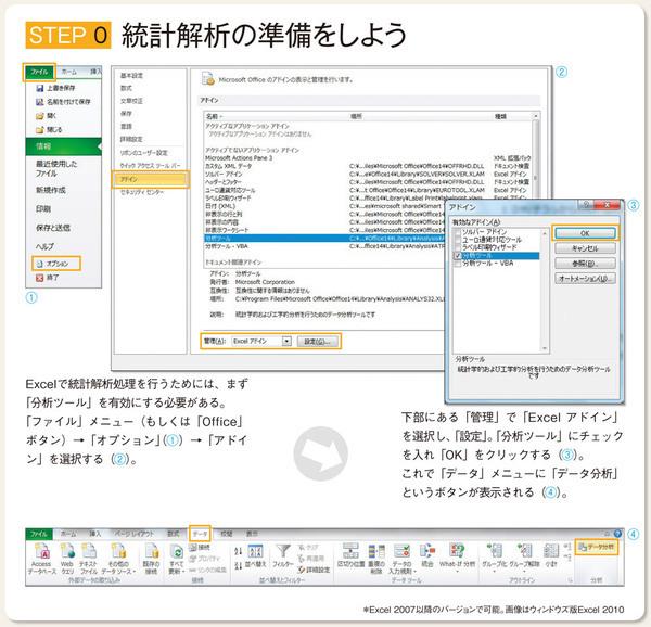 西内啓氏直伝 Excel 操作編(1)