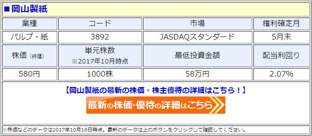 岡山製紙の最新の株価