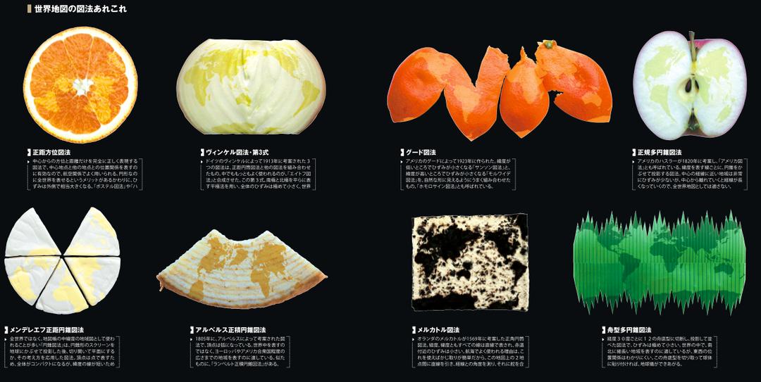 「世界地図の図法」8種を、みかん、チーズ、<br />バランなど食べもの縛りという枠内で見立てる
