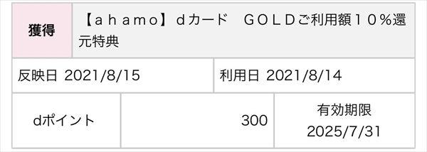 【ahamo】dカード GOLDご利用額10%還元特典