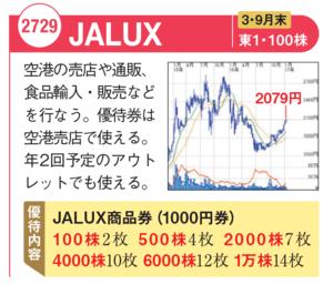 JALUXの最新株価チャートはこちら!
