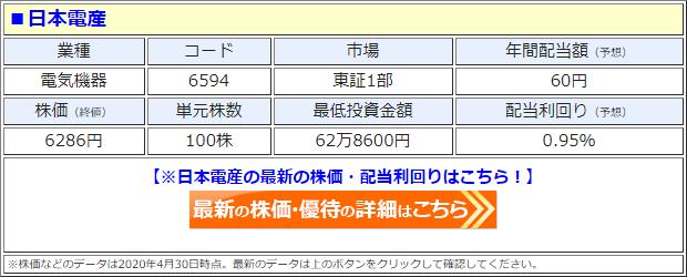 日本電産(6594)の株価