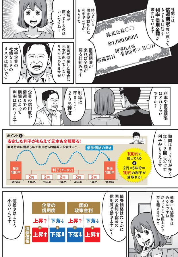 ひそかに人気の社債は買ってもいいの?(2)