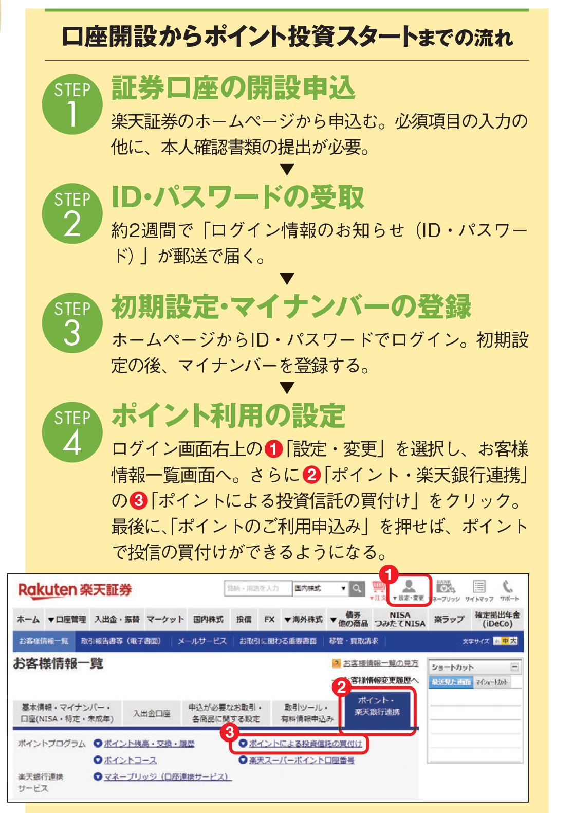 ログイン 岩井 証券