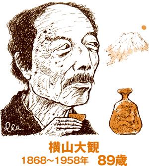 酒と少々のつまみを食事とした日本画の大家・横山大観