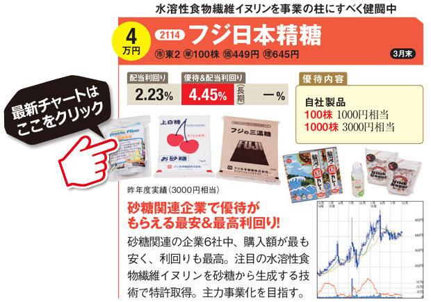 フジ日本精糖(2114)の最新の株価はこちら
