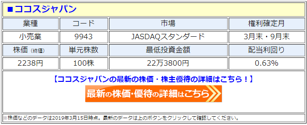 ココスジャパン(9943)の株価