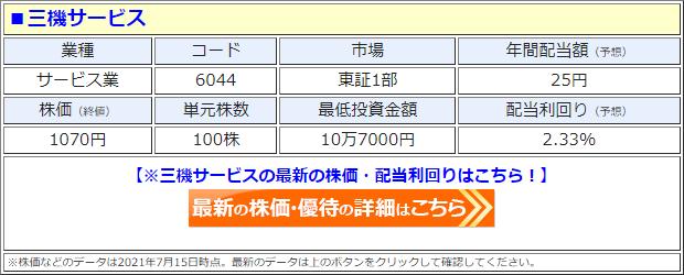 三機サービス(6044)の株価
