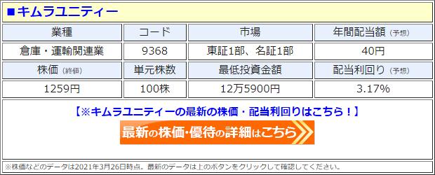 キムラユニティー(9368)の株価