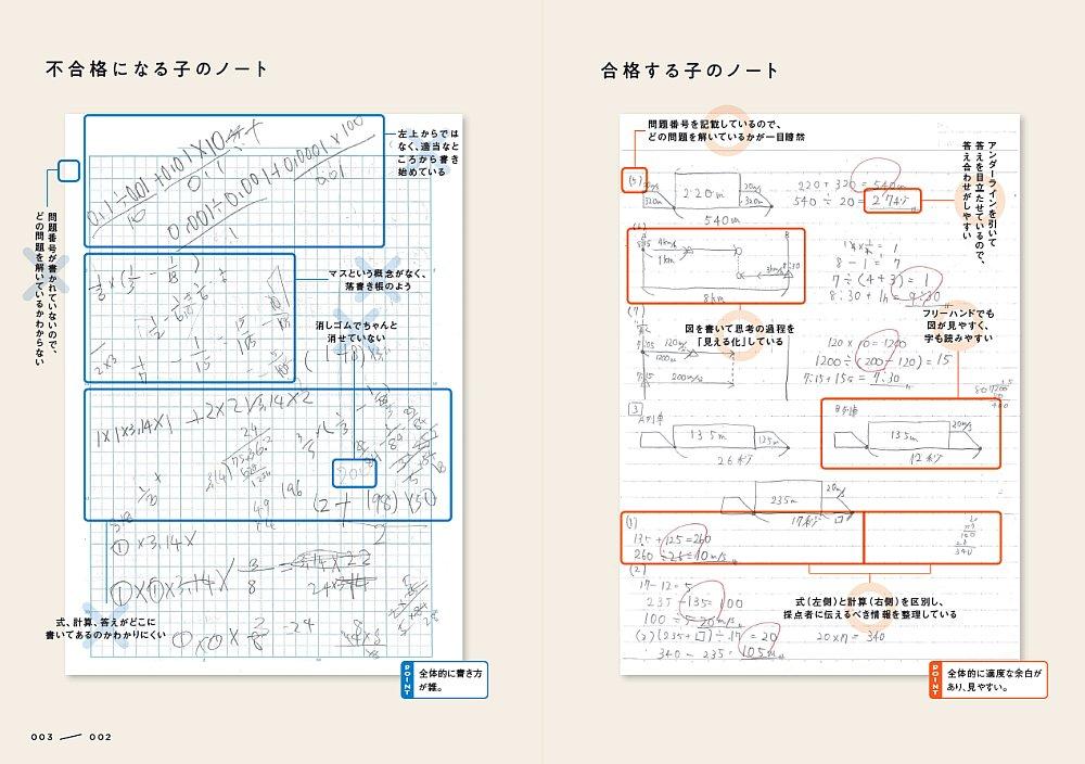 【中学受験必勝ノート術】<br />カリスマ家庭教師が<br />「ノートを見れば<br />合格するかわかる」という理由