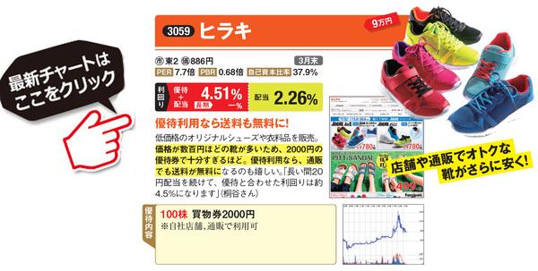 ヒラキの最新株価はこちら!