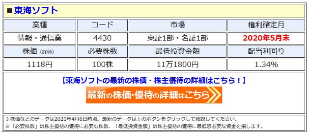 東海ソフトの最新株価はこちら!