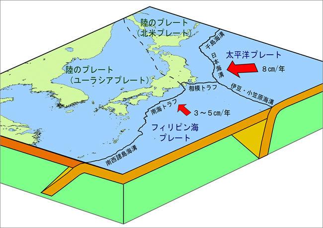 日本周辺のプレート