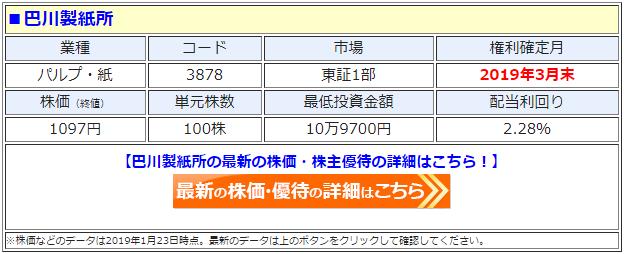 巴川製紙所(3878)の最新の株価