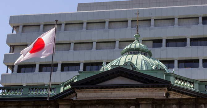 日本銀行と日の丸国旗