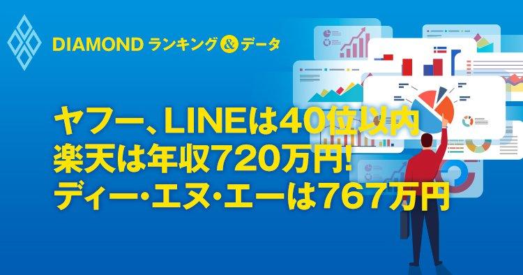 ヤフー、LINEは40位以内 楽天は年収720万円! ディー・エヌ・エーは767万円
