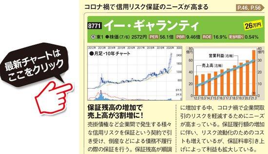 イー・ギャランティの最新株価はこちら!