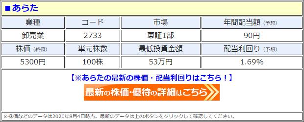あらた(2733)の株価
