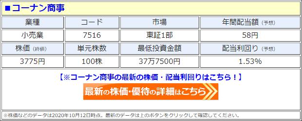 コーナン商事(7516)の株価