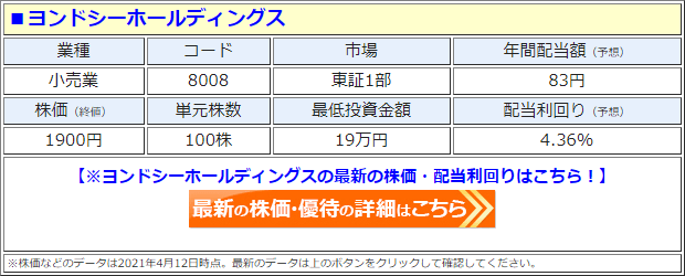 ヨンドシーホールディングス(8008)の株価