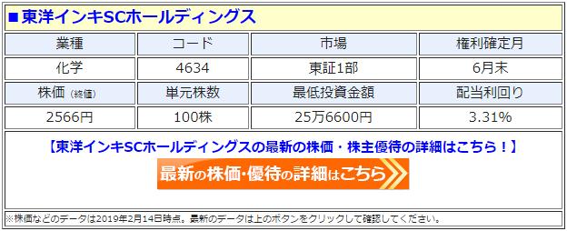 東洋インキSCホールディングス(4634)の株主優待
