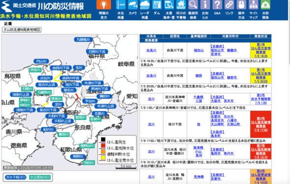 国土交通省の「川の防災情報」