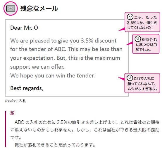日本語発想では伝わらない!<br />謝罪、断り、依頼、催促など<br />書きづらいことを英語で悩まず書く方法