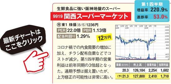 関西スーパーマーケットの最新株価はこちら!