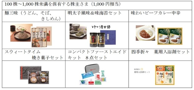 カタログギフト1000円相当