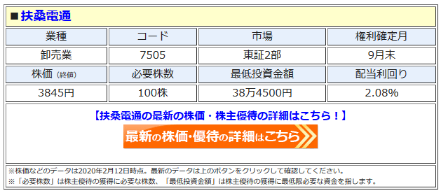 扶桑電通の最新株価はこちら!