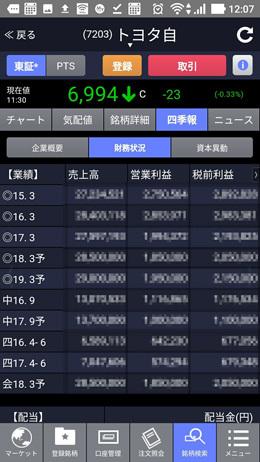 SBI証券のスマホアプリ「SBI証券 株アプリ」の四季報情報