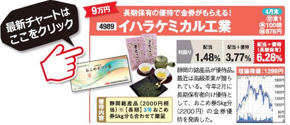 桐谷さんがおすすめする株主優待銘柄!イハラケミカル工業(4989)の最新株価チャートはこちら!