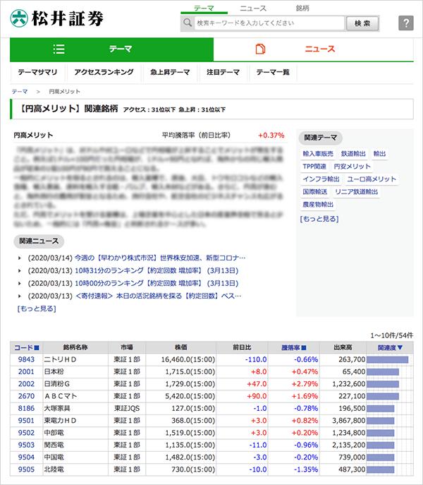 松井証券の「テーマ投資ガイド」画面
