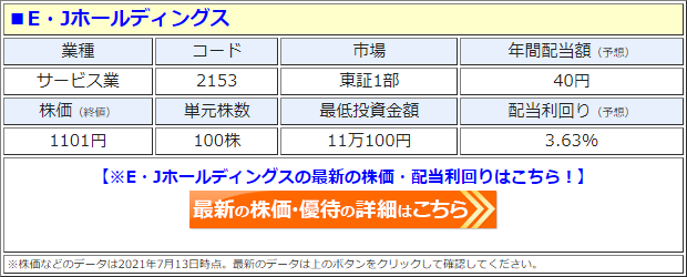 E・Jホールディングス(2153)の株価