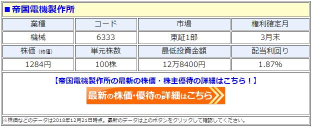 帝国電機製作所(6333)の最新の株価