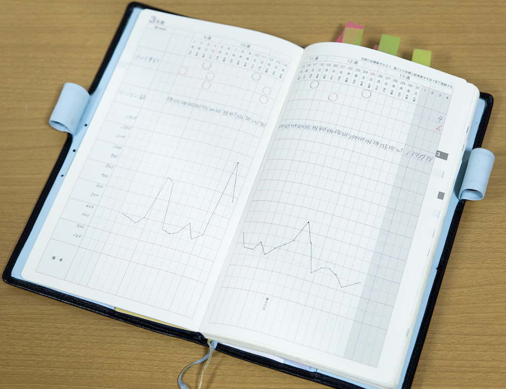 予定を書くだけじゃつまらない。<br />「ライフログ」としての和田手帳の魅力<br />