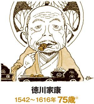 戦国の勝者、徳川家康から学ぶ肉食の滋養