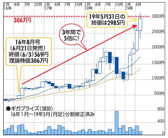 株価 掲示板 東海 Jr