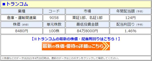 トランコム(9058)の株価
