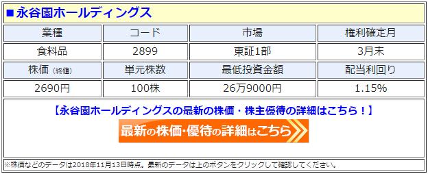 永谷園ホールディングス(2899)の最新の株価