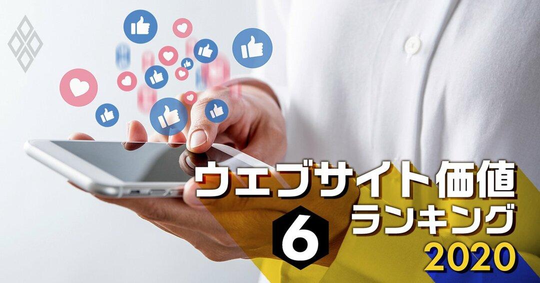 ウェブサイト価値ランキング#6