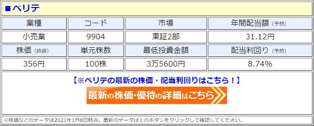 ベリテ(9904)の株価