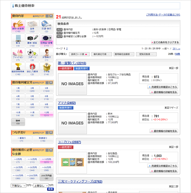 SBI証券の「株主優待検索」画面/画像