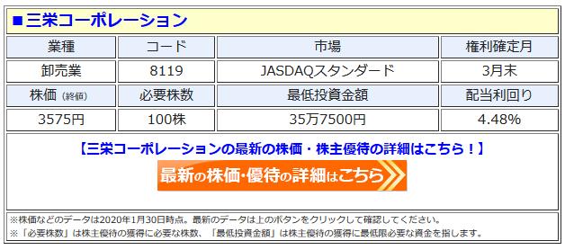 三栄コーポレーションの最新株価はこちら!