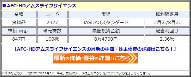 AFC-HDアムスライフサイエンス(2927)の最新の株価