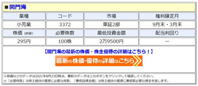関門海の最新株価はこちら!