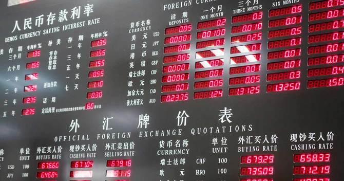 中国 株価ボード